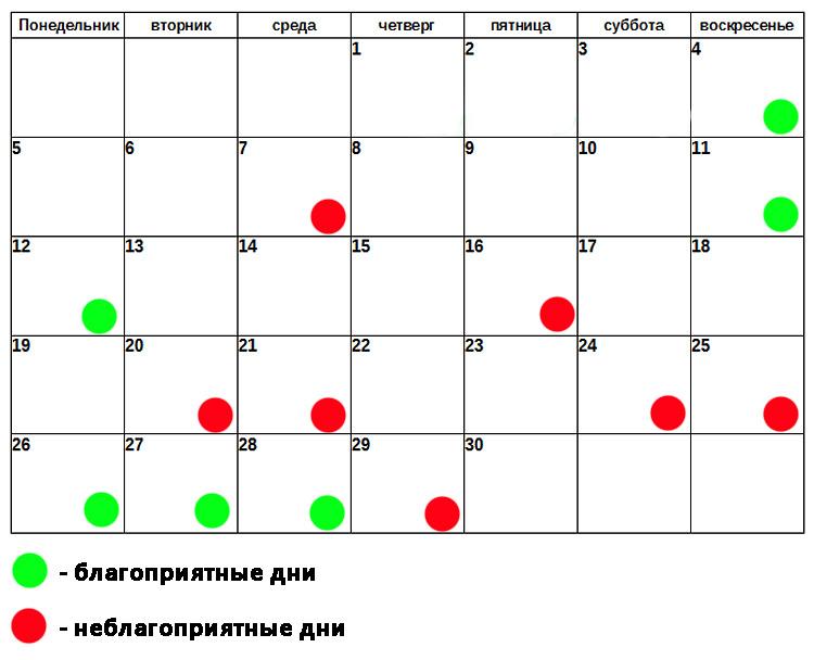 Похудение по лунному календарю июнь 2017