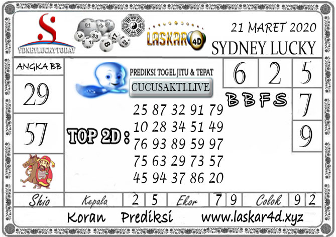Prediksi Sydney Lucky Today LASKAR4D 21 MARET 2020