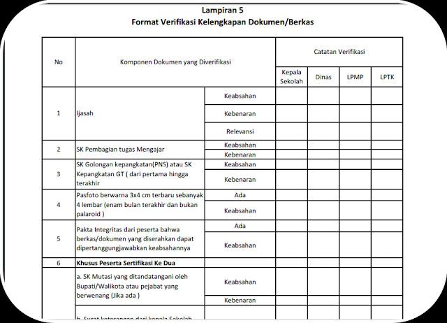 Download Contoh Format Verifikasi Kelengkapan Berkas Calon Sertifikasi 2016 – 2019