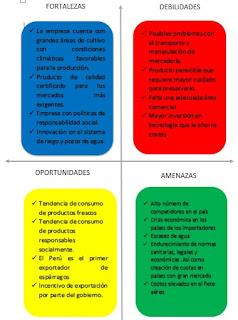 Camara de comercio de lima certificado de origen