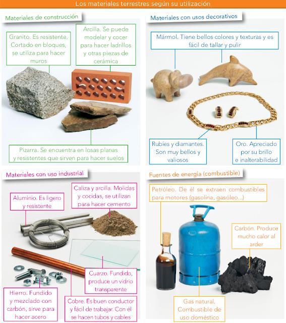 Rocas y minerales for Utilidad del marmol