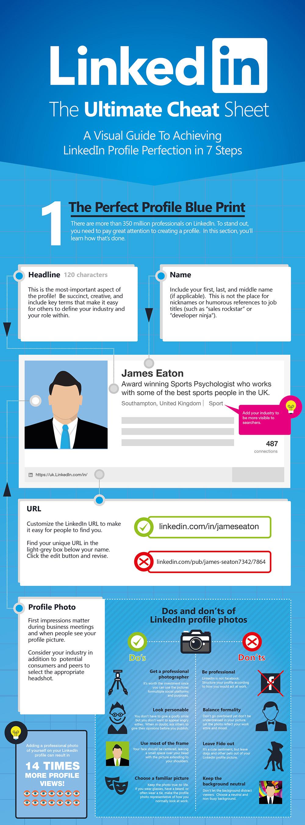 LinkedIn profile cheat sheet