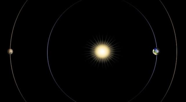 Marte em conjunção solar