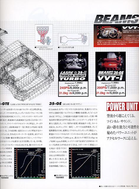 Toyota MR2 MK2 SW20 SW21 SW22 japoński sportowy samochód coupe JDM mid-ship mid-engine silnik JDM red top beams