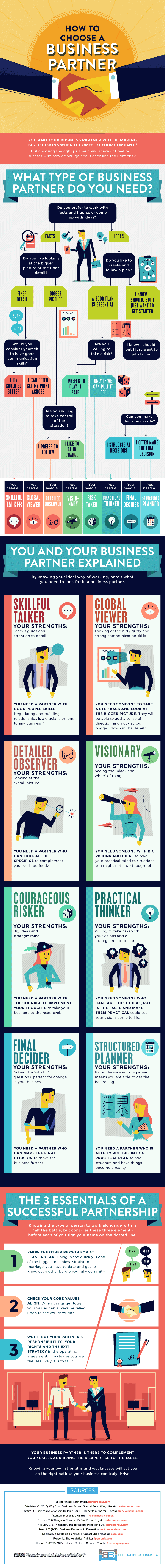 How To Choose a Business Partner #infographic