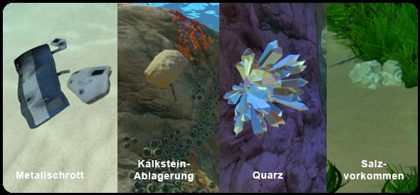 Die Vier Grundlegenden Handwerks Materialien/ Vorkommen Von Subnautica