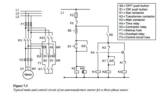 Main & Control Circuit of an Auto-transformer Starter for a Three ...