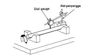 pengukuran kebalingan poros menggunakan dial gauge