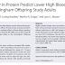 Consumir mais proteínas leva a menores riscos de pressão alta