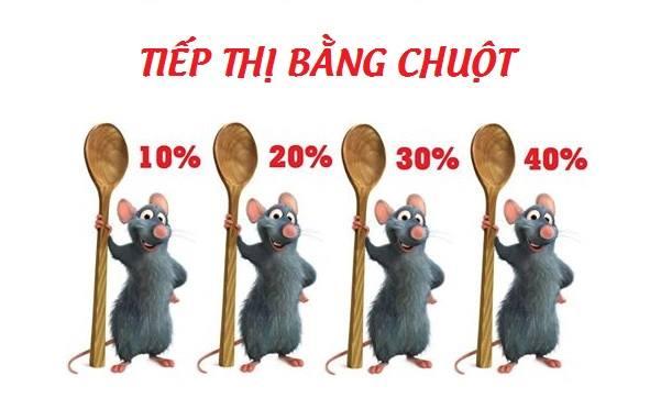 Tiếp thị bằng ... chuột