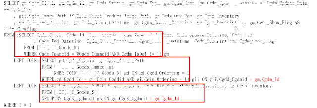 issued sql statements
