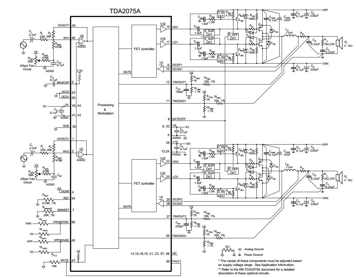 Schematic Diagram 2 X 200w Stereo Class T Digital Audio