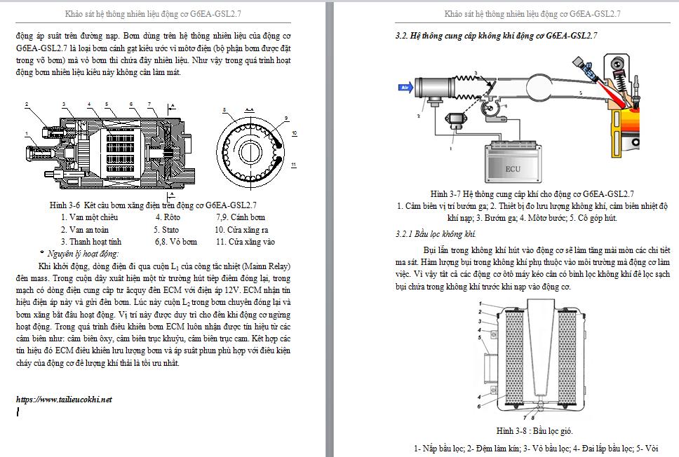 Hệ thống cung cấp khí cho động cơ G6EA-GSL2.7
