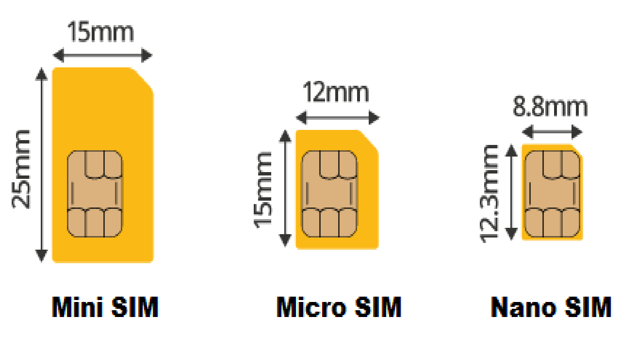 iphone 4 sim card size all phones sim card sizes non stop engineering 17338