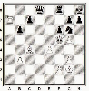 Posición de la partida de ajedrez Molnar - Sherbakoff (París, 1962)