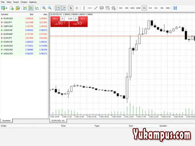 cara login akun real fortfs broker di MetaTrader 4 (mt4)