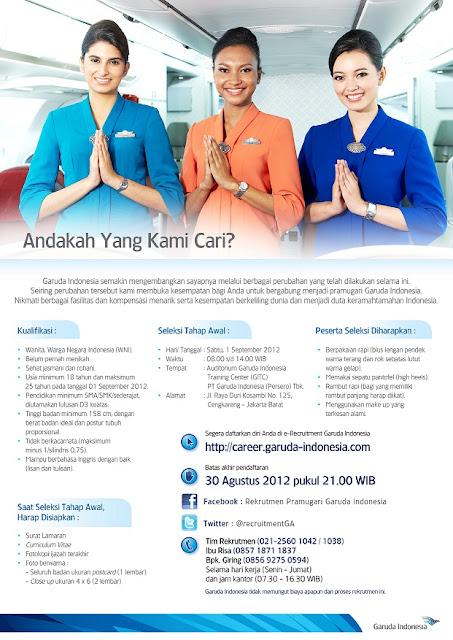 Lowongan Kerja Guru 2013 Gresik Informasi Lowongan Kerja Loker Terbaru 2016 2017 Indonesia Juli 2012 Untuk Area Jakartalowongan Pns Lowongan Pns
