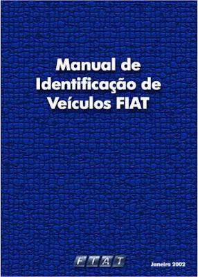 Manual de Identificação de Veículos Fiat