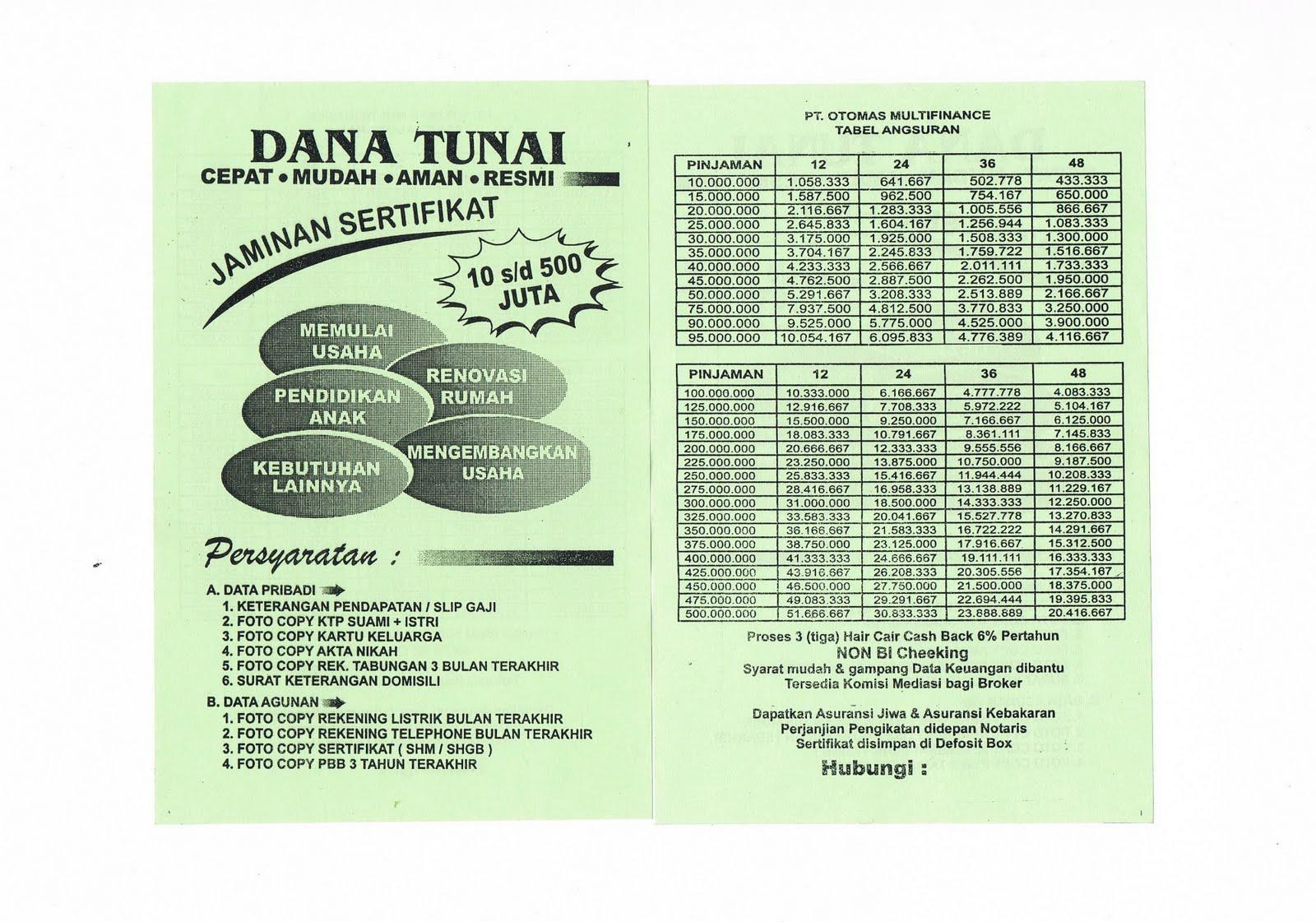 Yayasan Yatim Piatu Dhuafa Audited Rumah Harapan Karawang  Kartu Kredit  Bank Mega 41b024a2b5