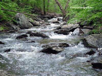 Pengertian Perairan Darat dan Macam-macam Siklus Air