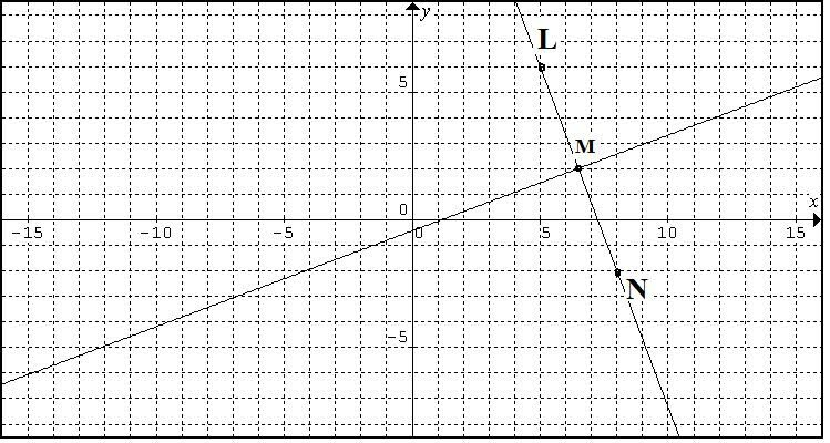 Brane Space: Solutions To Caribbean Math Test (Part 1)