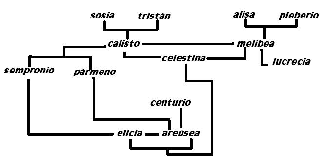 mapa prostitutas la celestina prostitutas