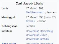 Profil Carl Jacob Löwig - Penemu Bromin atau Brom