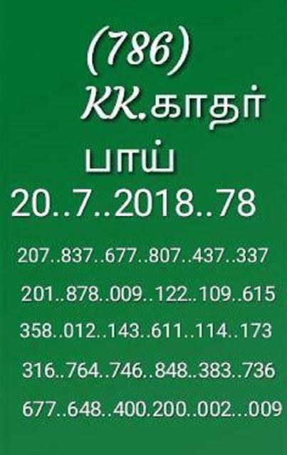kerala lottery abc final guessing nirmal NR-78 on 20-07-2018 by KK