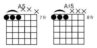 Gambar Kunci Gitar 5 Pada Steman Gitar Drop D