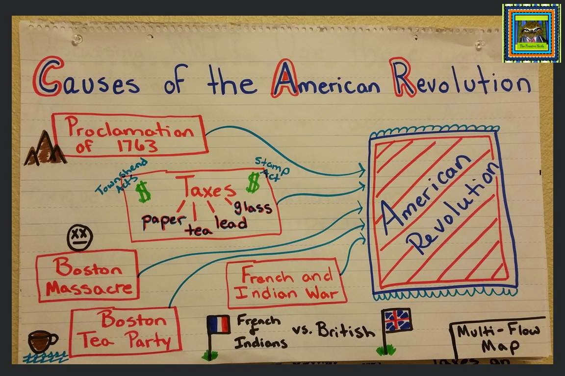 Lesson Deli Revolutionary Thinking Maps Causes Of The