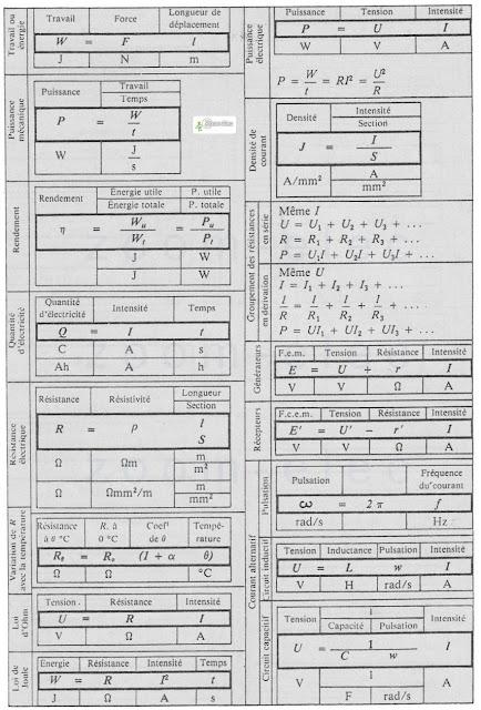 formules de calcul d 39 lectrotechniques et d 39 lectricit s cours d 39 electrom canique. Black Bedroom Furniture Sets. Home Design Ideas