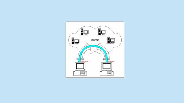 Tunneling / VPN - Jaringan Komputer