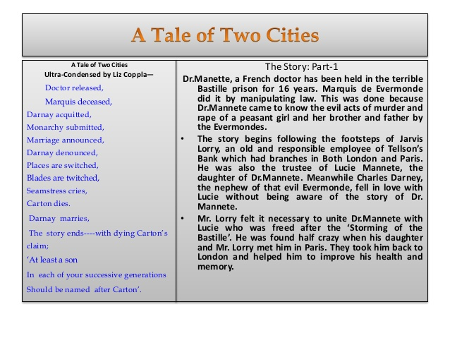 a tale of two cities symbolism A few important symbols in a tale of two cities include the recurring image of footsteps, the wine cask breaking and shadows throughout the novel, footsteps in the distance are a motif that foreshadows the impending doom in france.