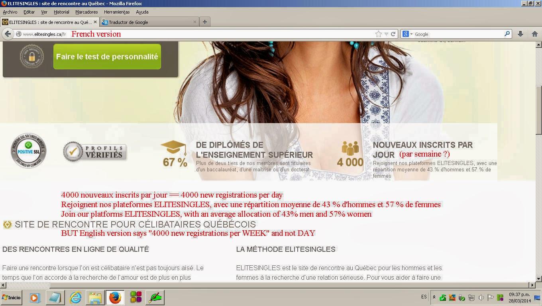 Traductores de documentos online dating