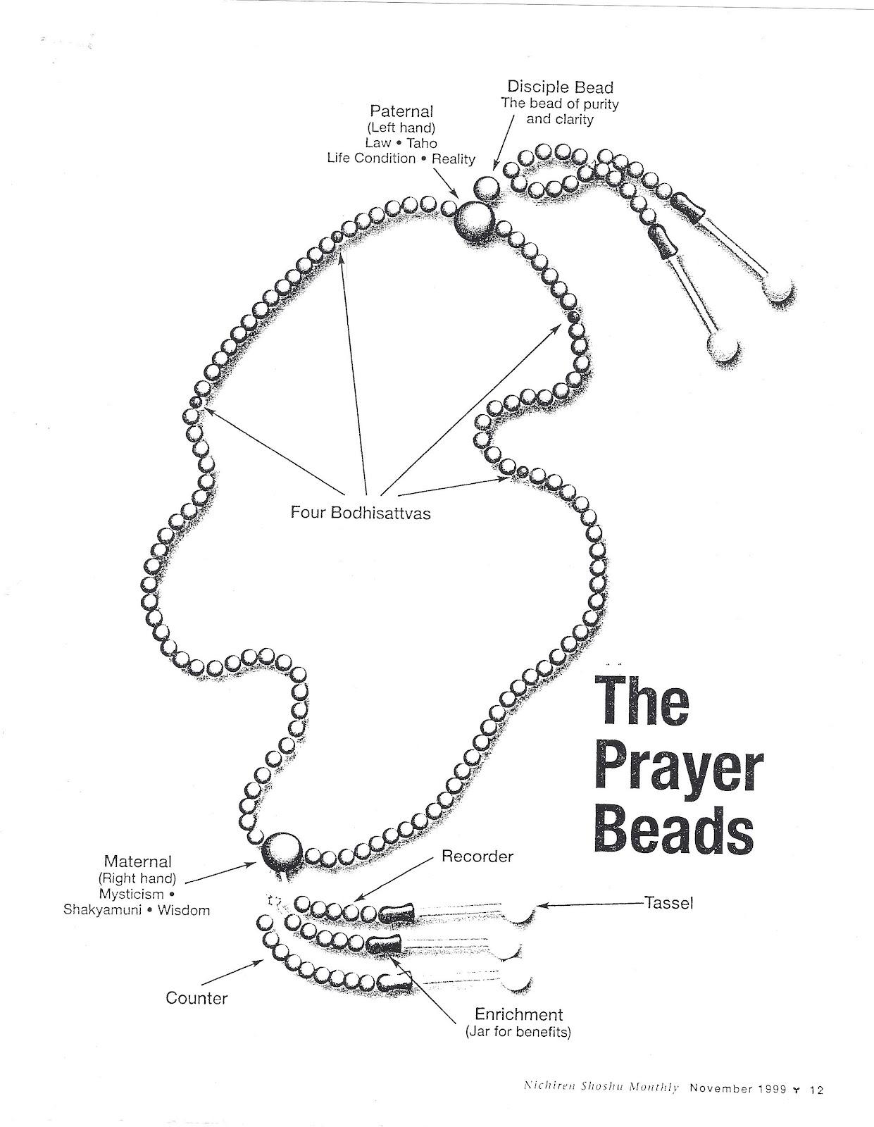 Fukushi Prayer Beads