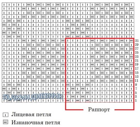 uzorispicami vyazaniespicami prostieuzori shemaiopisanie (2)