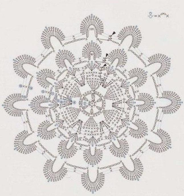 Ergahandmade Crochet Flower Motif Diagram