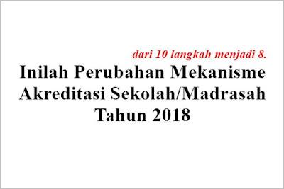 mekanisme akreditasi sekolah/madrasah untuk tahun 2018