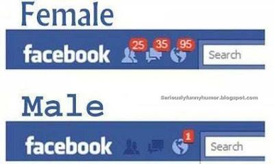 Faceobook - Female versus Male - Notifications, messages, friend requests - TRUE!!! :D