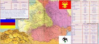 Tributul plătit de Țările Române
