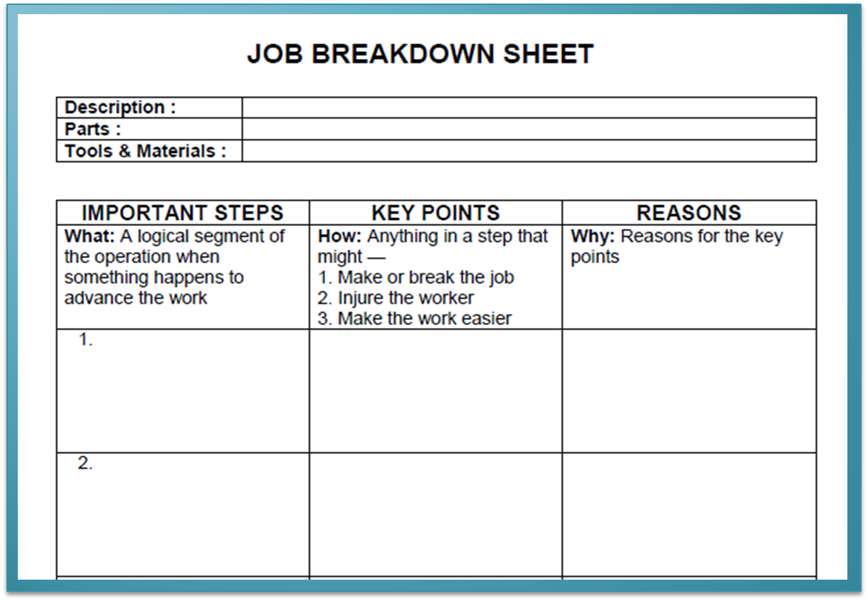 Job breakdown sheet
