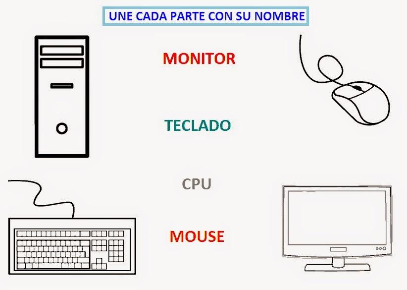 Partes Del Computador Para Niños