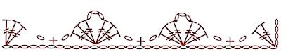 Patrón Final de la ronda de abanicos
