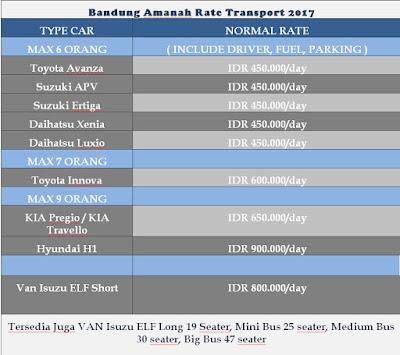 harga transport bandung 2017