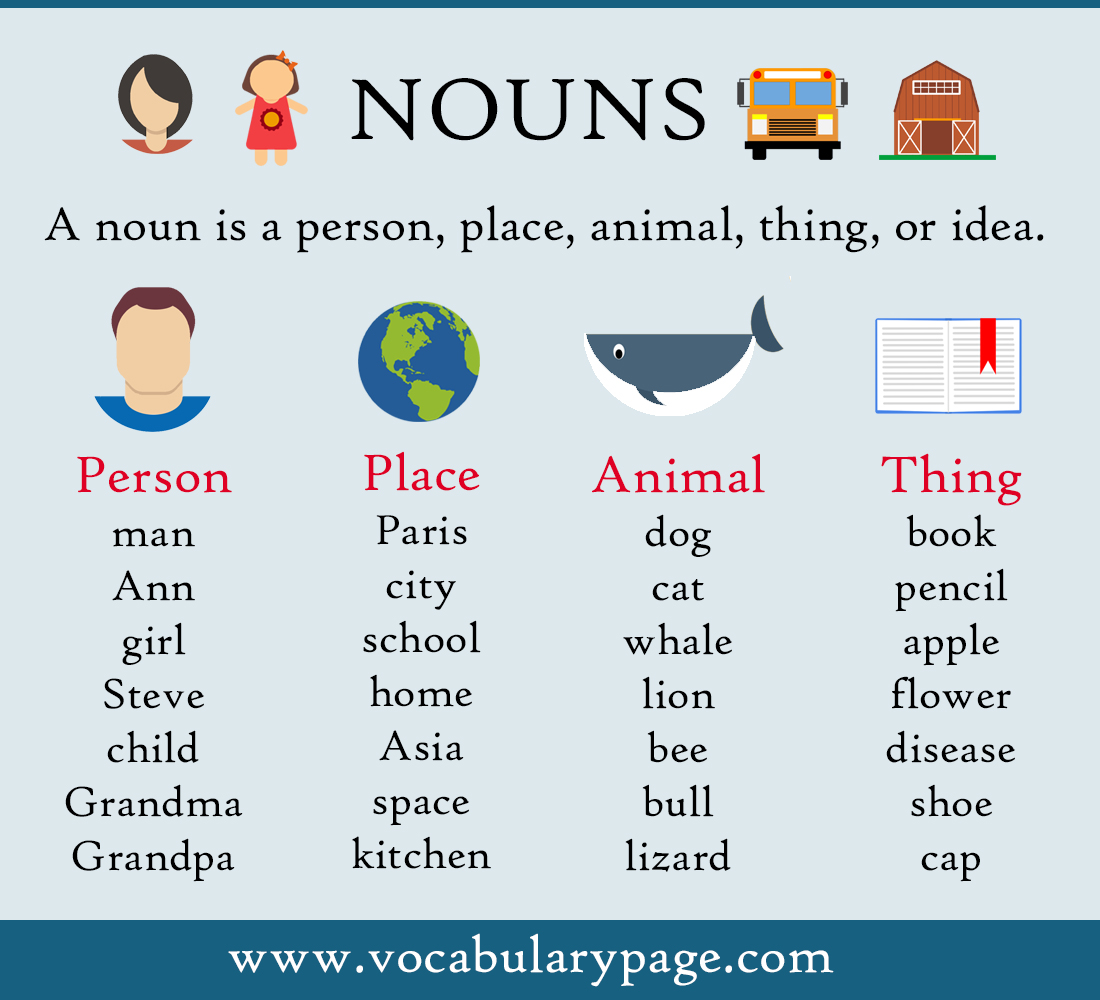 VocabularyPage.com: Nouns |Describing Nouns List