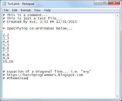 A standard Plot File