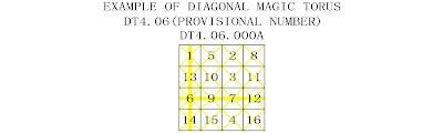 order 4 diagonally magic torus type 6