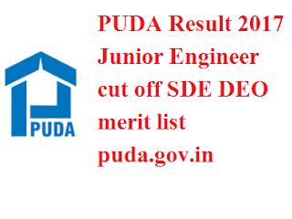 PUDA Result 2017