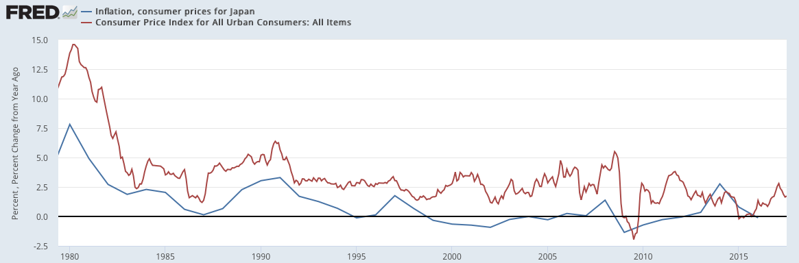 japan deflation issue Consumer prices in japan sank further into deflationary territory in april, adding to pressure on the bank of japan for further easing in monetary.