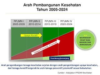 prospek pekerjaan health advisor diperkirakan terus meningkat pada tahun mendatang